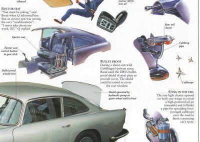 Aston Martin gadgets
